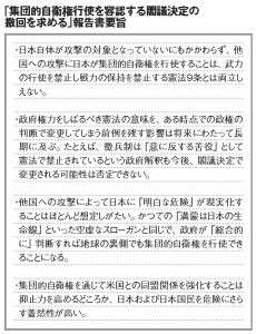 「集団的自衛権行使を容認する閣議決定の撤回を求める」報告書l要旨