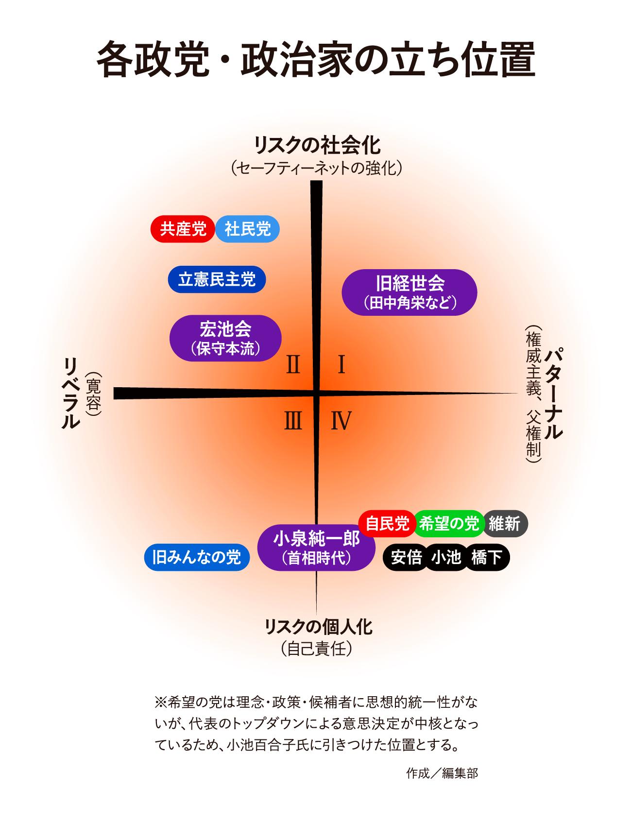 東工大教授『ネトウヨの多くは単なる「反左翼」で、ともかく「『左』の逆を言えばいい」という考え方』 YouTube動画>3本 ->画像>34枚